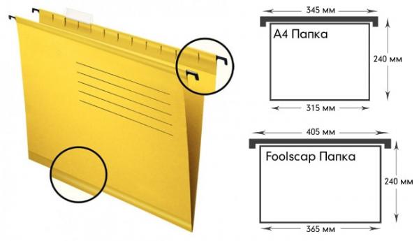 Подвесная папка размеры